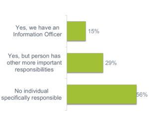 Accountability copy